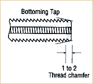 Bottoming style 1 to 2 threads chamfered